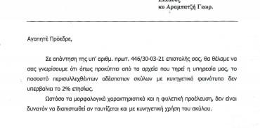 Απαράδεκτες και προσβλητικές για τους κυνηγούς οι δηλώσεις του κ. Χήτα της