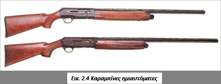 Επιλογή Όπλου